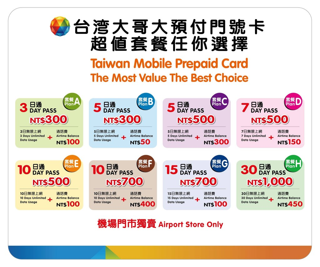 taiwanmobile-prepaid-taoyuan